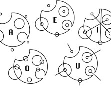 Learn Circular Gallifreyan