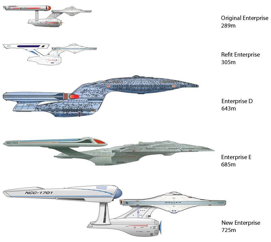 star destroyer enterprise size comparison - photo #4